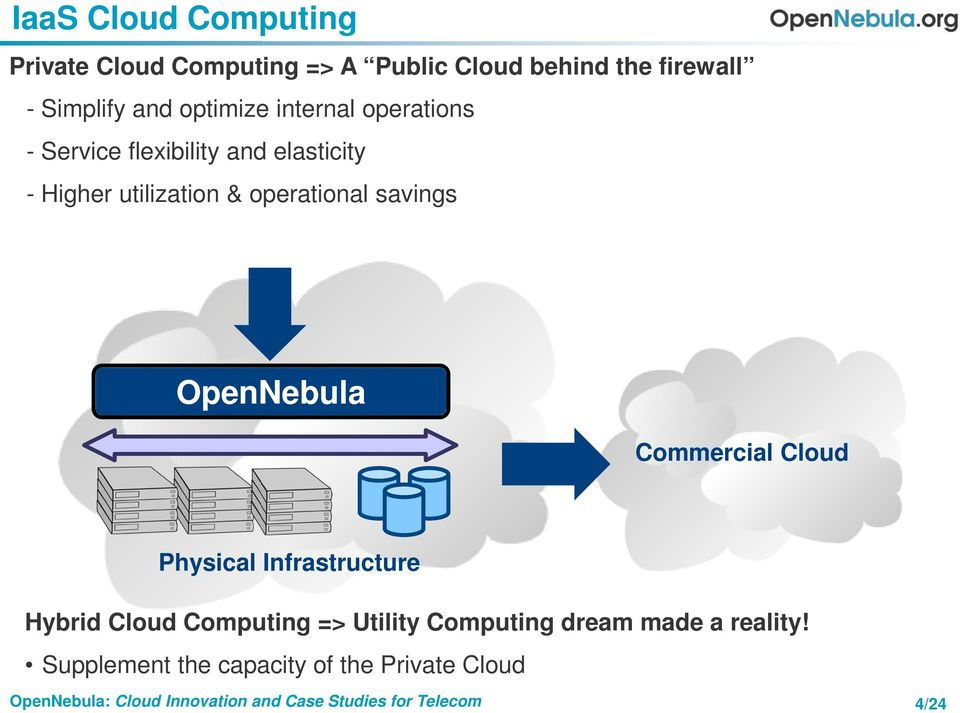 operational savings OpenNebula Commercial Cloud Physical Infrastructure Hybrid Cloud