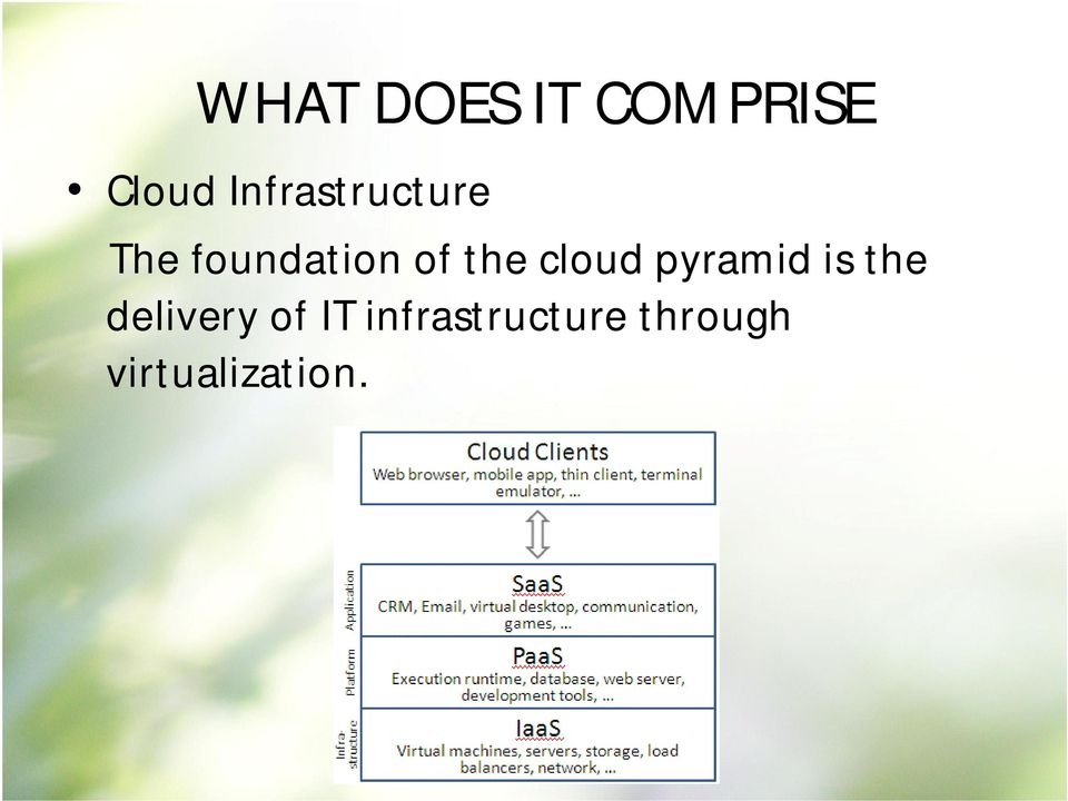 the cloud pyramid is the delivery
