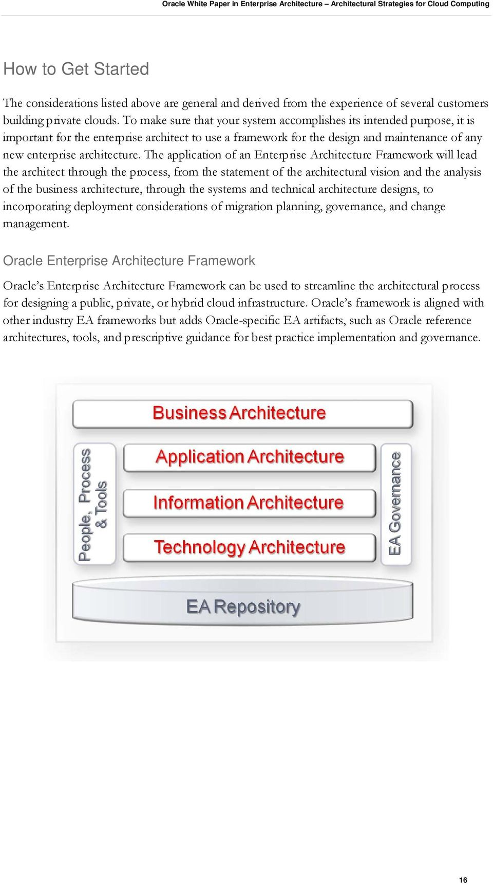 The application of an Enterprise Architecture Framework will lead the architect through the process, from the statement of the architectural vision and the analysis of the business architecture,