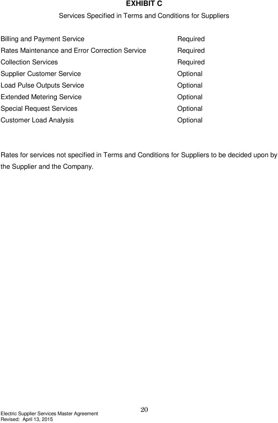 Service Special Request Services Customer Load Analysis Required Required Required Optional Optional Optional Optional
