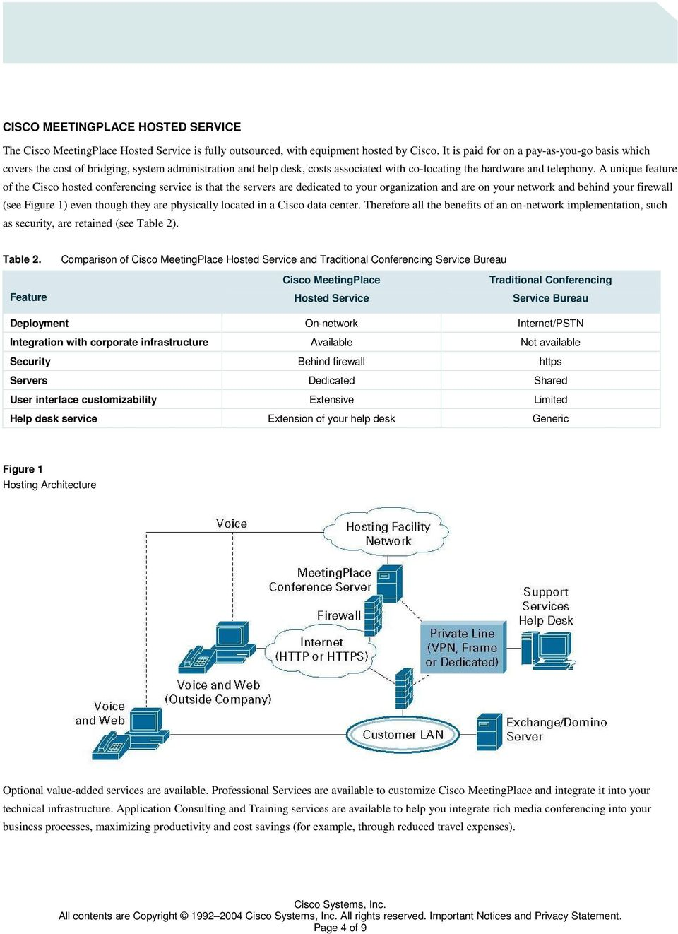 A unique feature of the Cisco hosted conferencing service is that the servers are dedicated to your organization and are on your network and behind your firewall (see Figure 1) even though they are