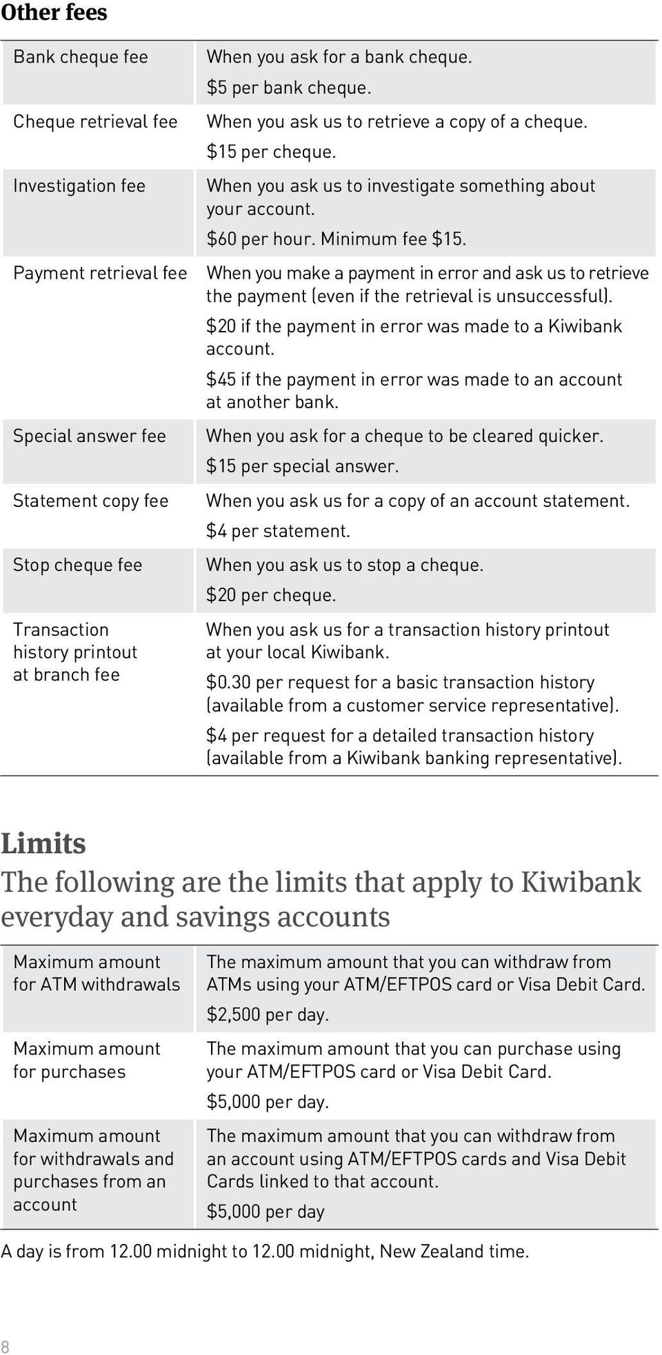 When you make a payment in error and ask us to retrieve the payment (even if the retrieval is unsuccessful). $20 if the payment in error was made to a Kiwibank account.
