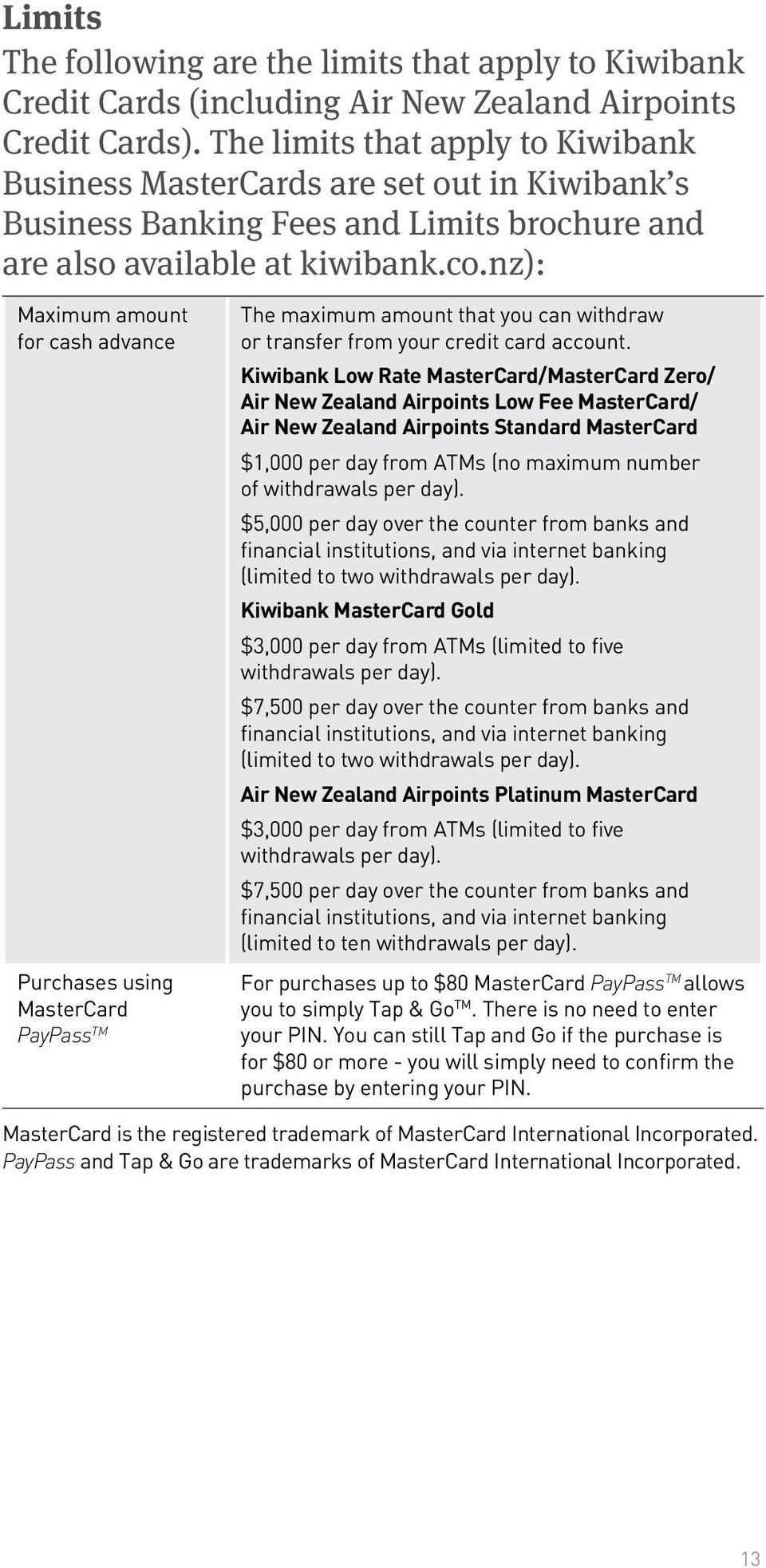 nz): Maximum amount for cash advance Purchases using MasterCard PayPass TM The maximum amount that you can withdraw or transfer from your credit card account.
