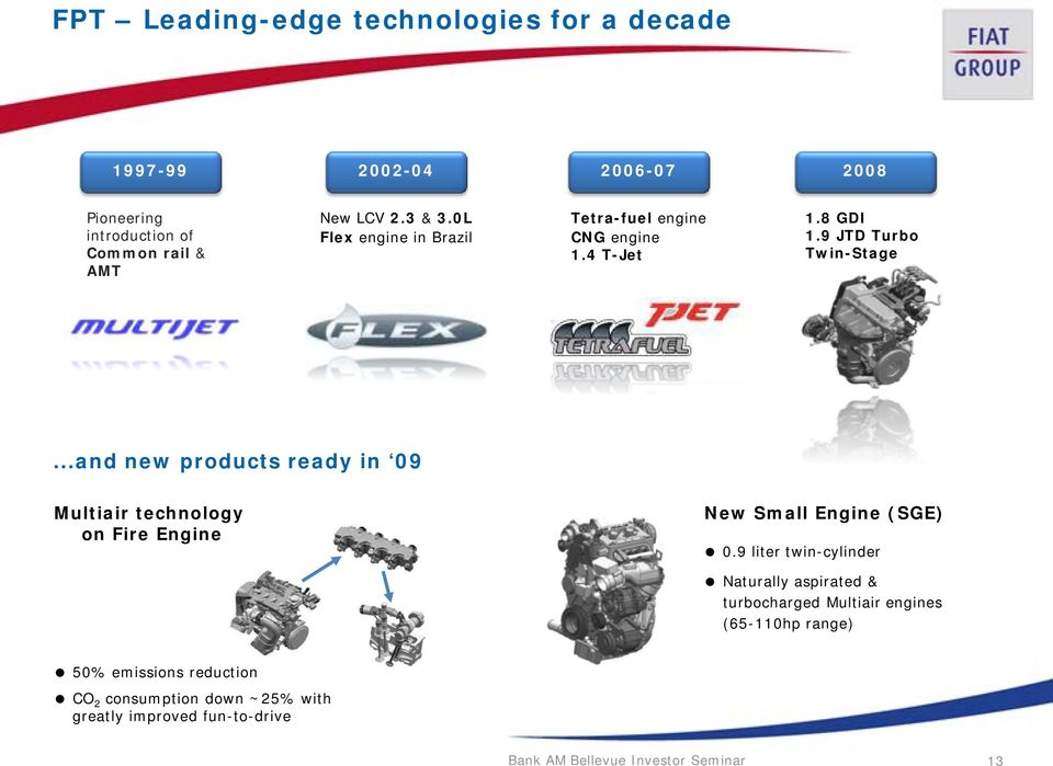 ..and new products ready in 09 Multiair technology on Fire Engine New Small Engine (SGE) 0.