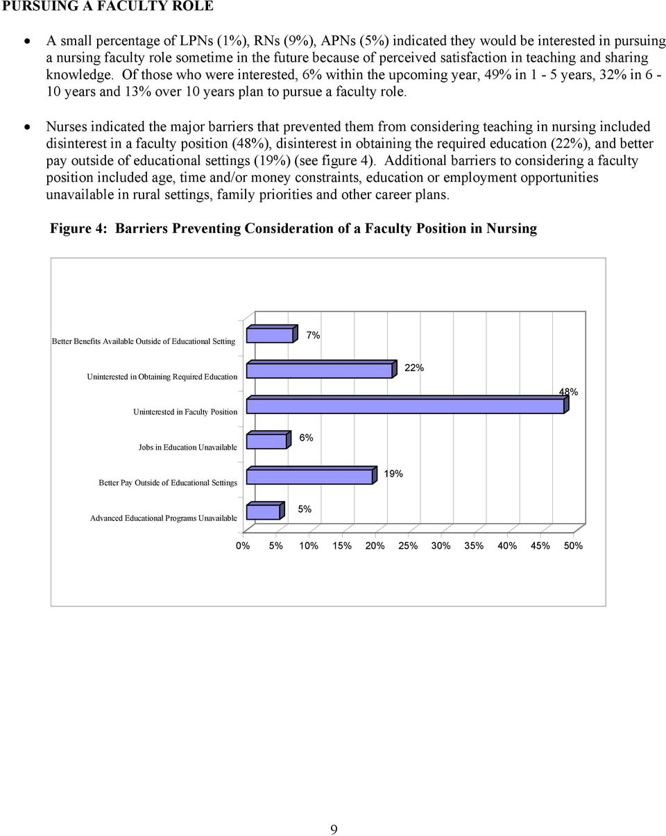 Nurses indicated the major barriers that prevented them from considering teaching in nursing included disinterest in a faculty position (48%), disinterest in obtaining the required education (2), and