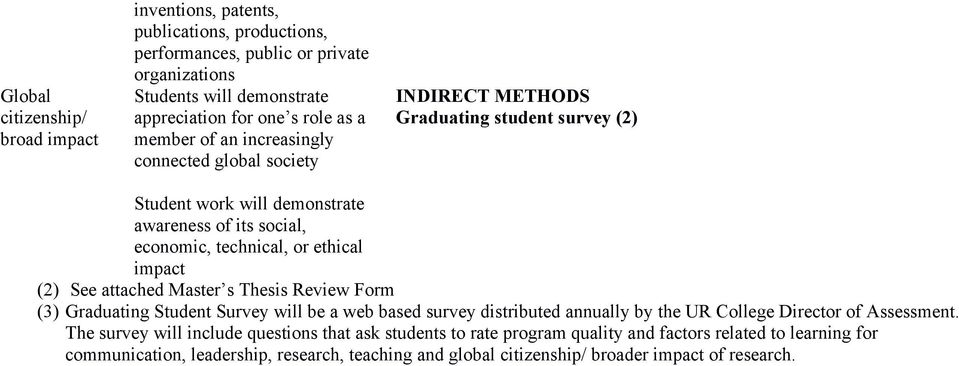 Review Form (3) Graduating Student Survey will be a web based survey distributed annually by the UR College Director of Assessment.
