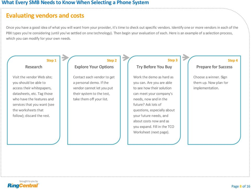 Here is an example of a selection process, which you can modify for your own needs.