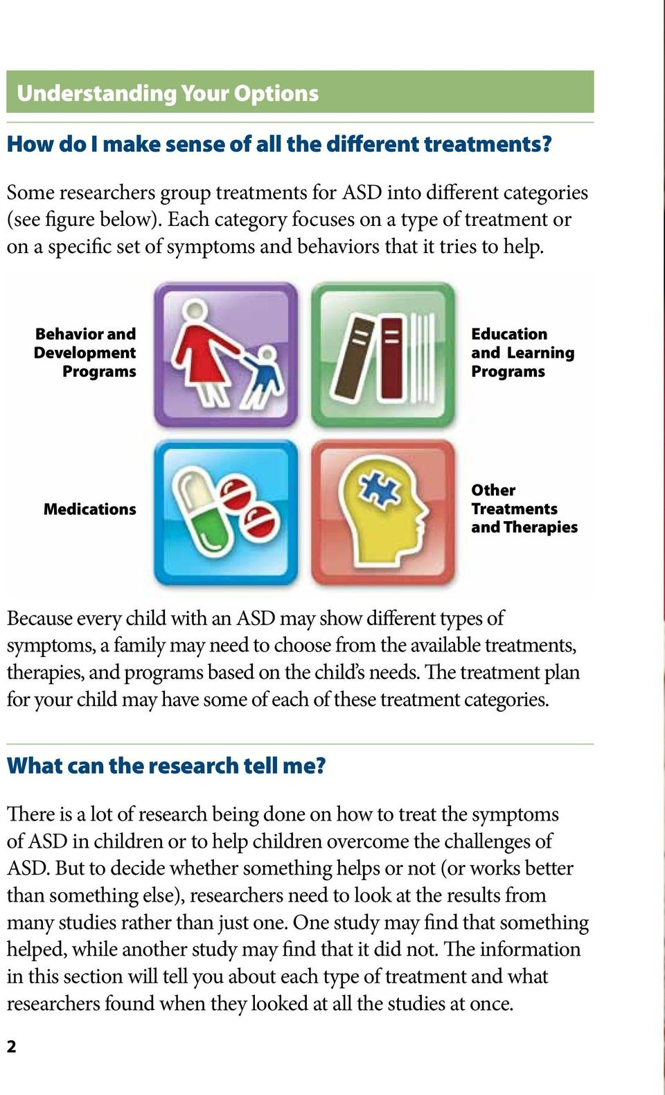 Behavior and Development Programs Education and Learning Programs Medications Other Treatments and Therapies Because every child with an ASD may show different types of symptoms, a family may need to