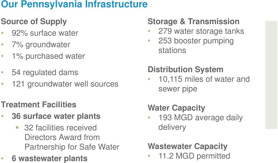 for Safe Water 6 wastewater plants Storage & Transmission 279 water storage tanks 253 booster pumping stations Distribution
