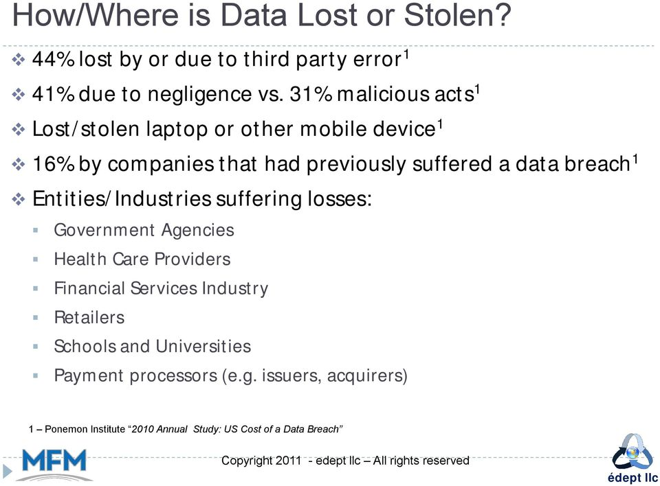 breach 1 Entities/Industries suffering losses: Government Agencies Health Care Providers Financial Services Industry