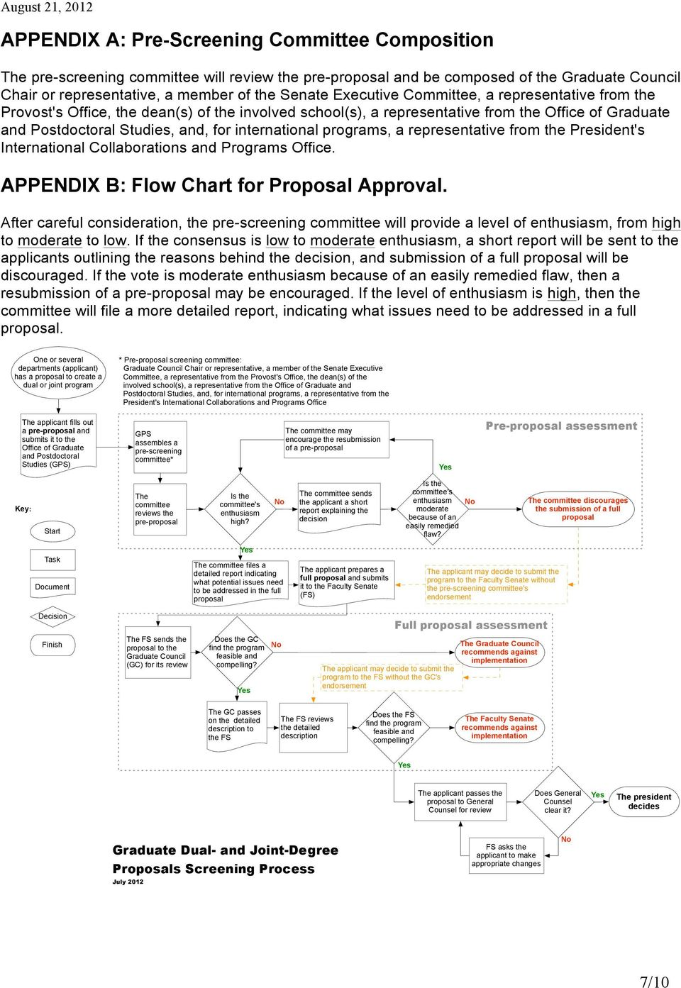 international programs, a representative from the President's International Collaborations and Programs Office. APPENDIX B: Flow Chart for Proposal Approval.