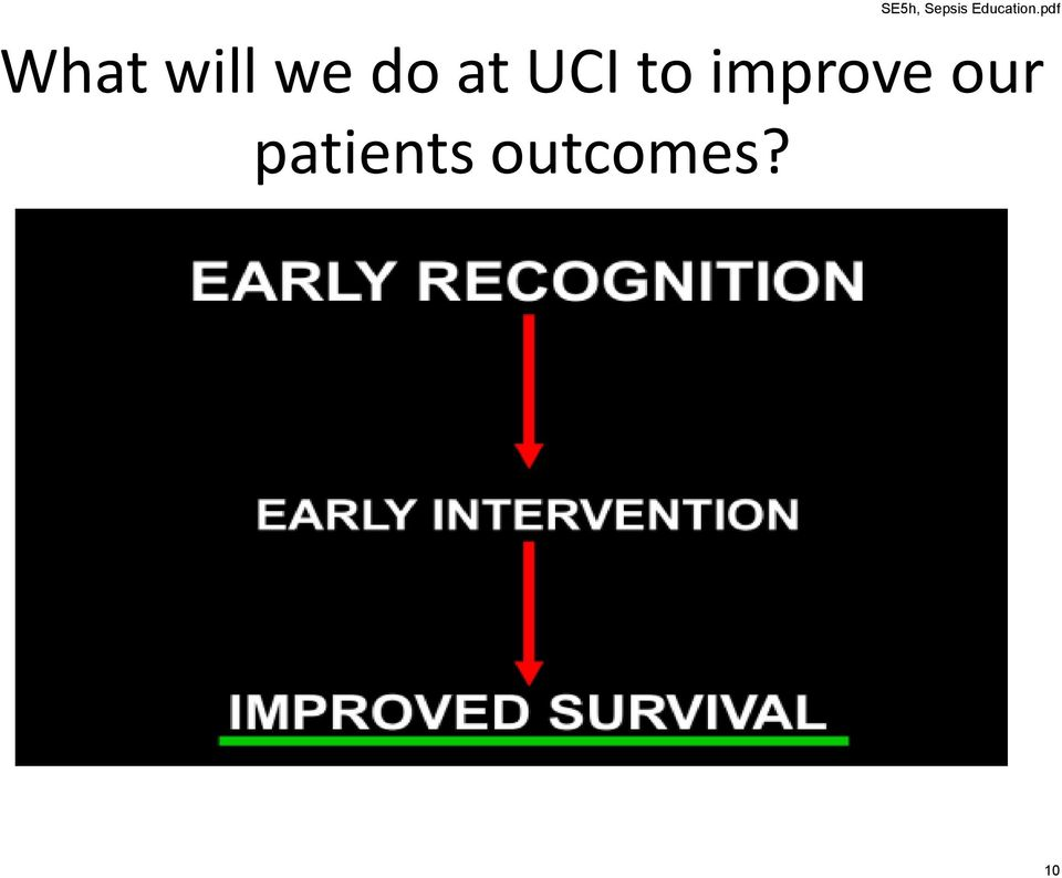 patients outcomes?