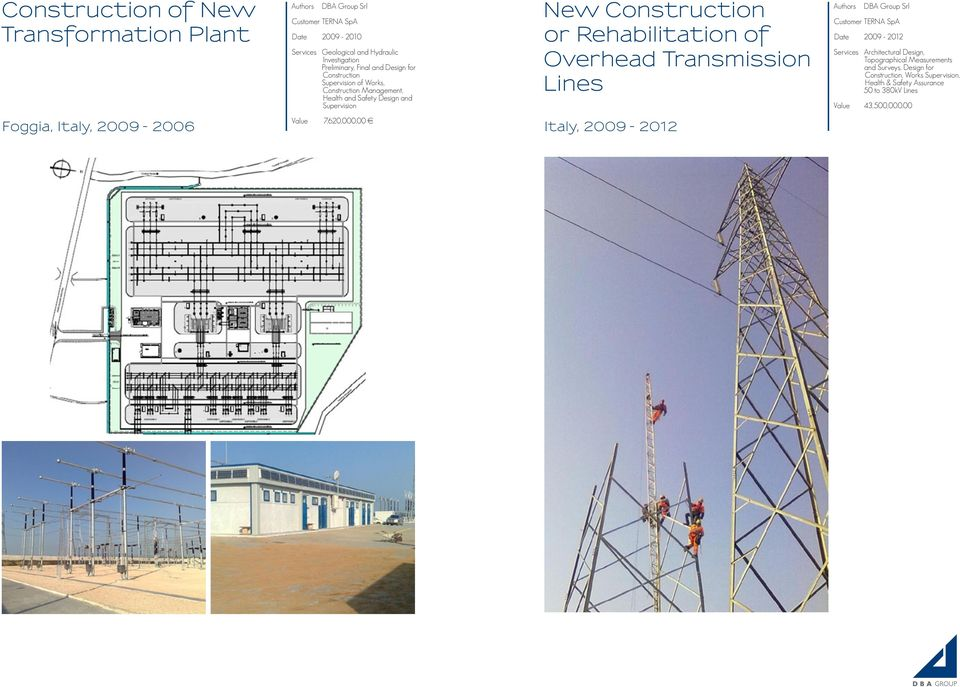 Overhead Transmission Lines s Customer TERNA SpA Date 2009-2012 Services Architectural Design, Topographical Measurements and Surveys, Design for