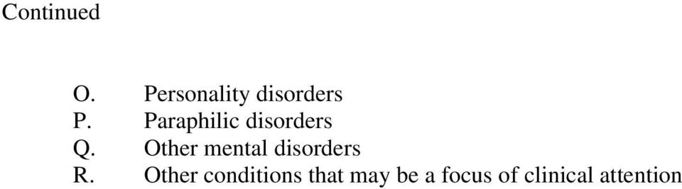 Other mental disorders R.