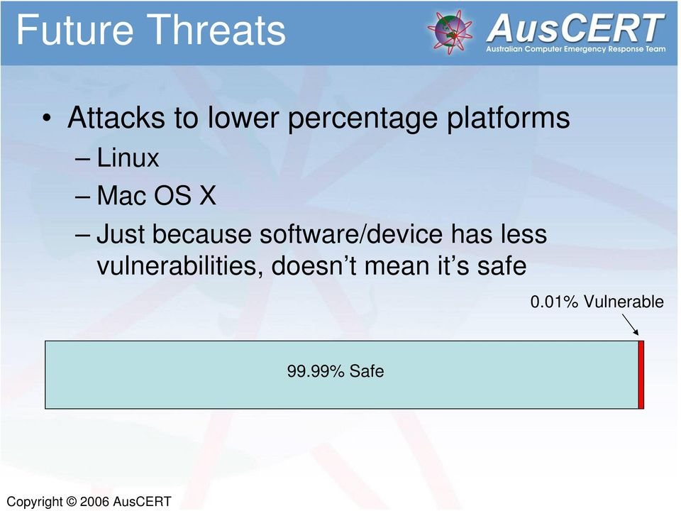software/device has less vulnerabilities,