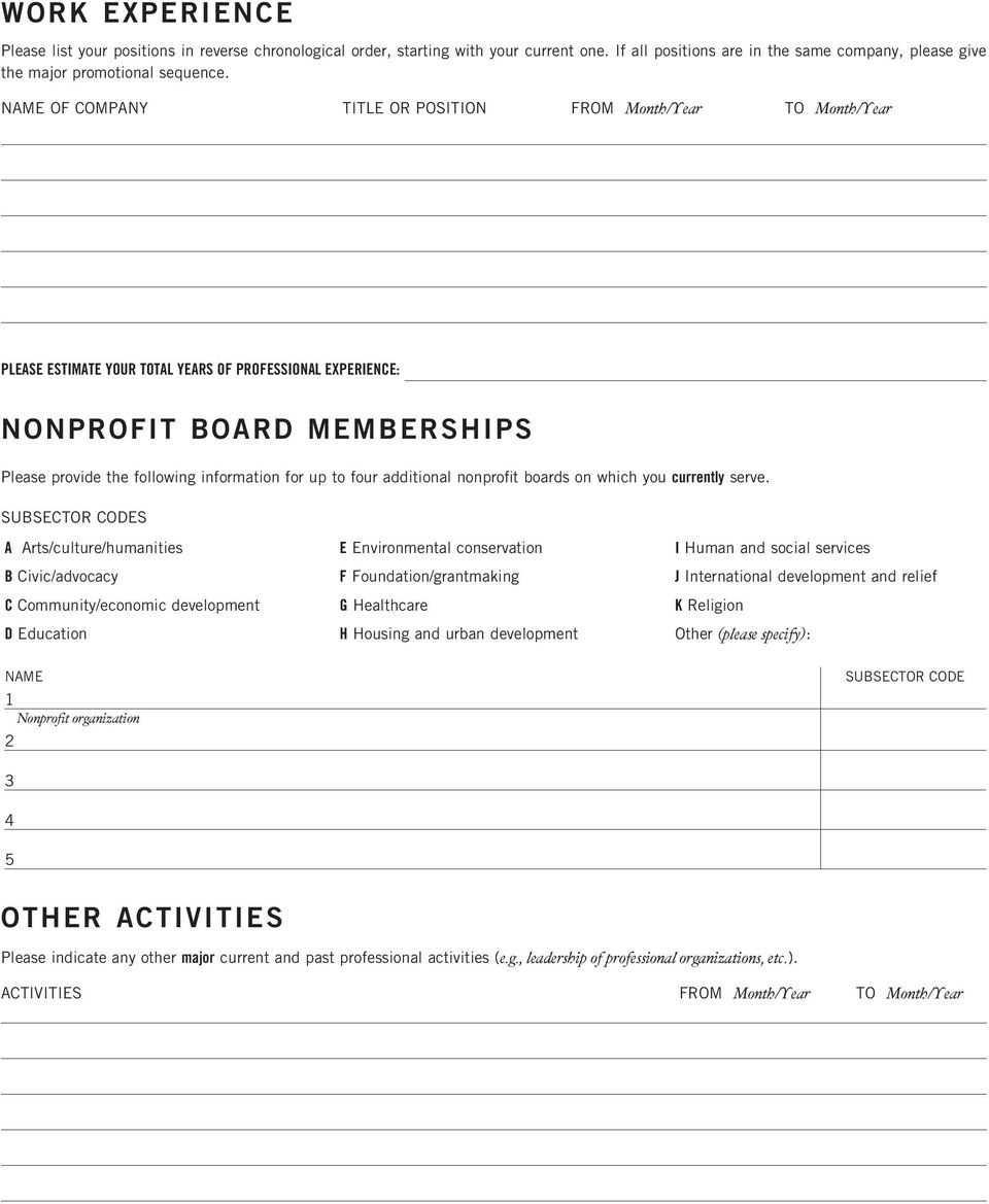 up to four additional nonprofit boards on which you currently serve.
