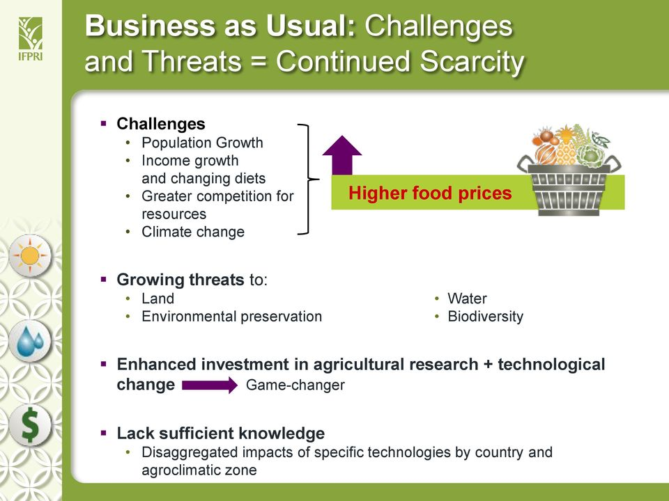 Water Environmental preservation Biodiversity Enhanced investment in agricultural research + technological