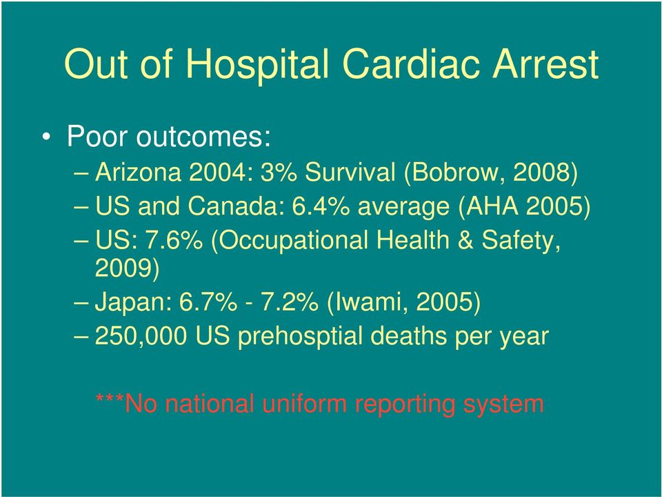 6% (Occupational Health & Safety, 2009) Japan: 6.7% - 7.