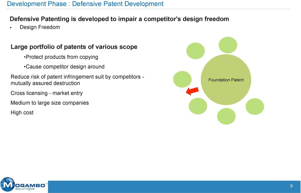 from copying Cause competitor design around Reduce risk of patent infringement suit by competitors -