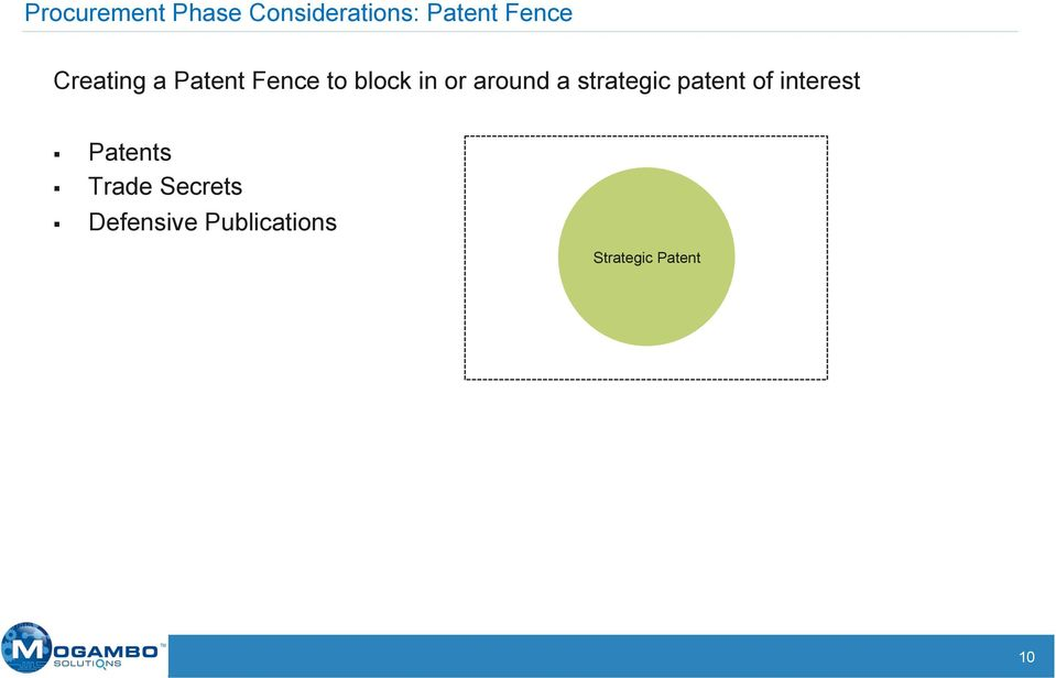 a strategic patent of interest Patents Trade