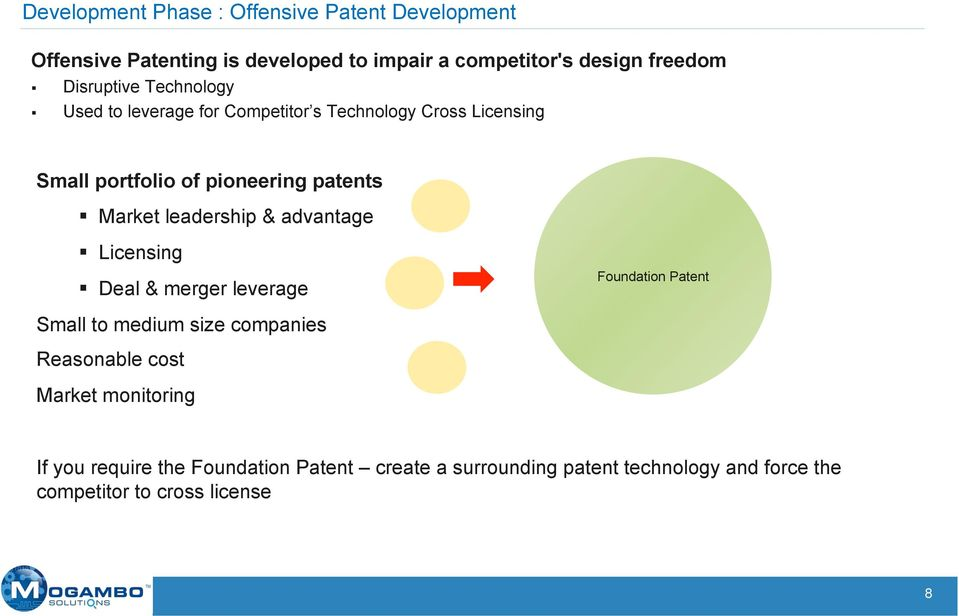 Market leadership & advantage Licensing Deal & merger leverage Foundation Patent Small to medium size companies Reasonable