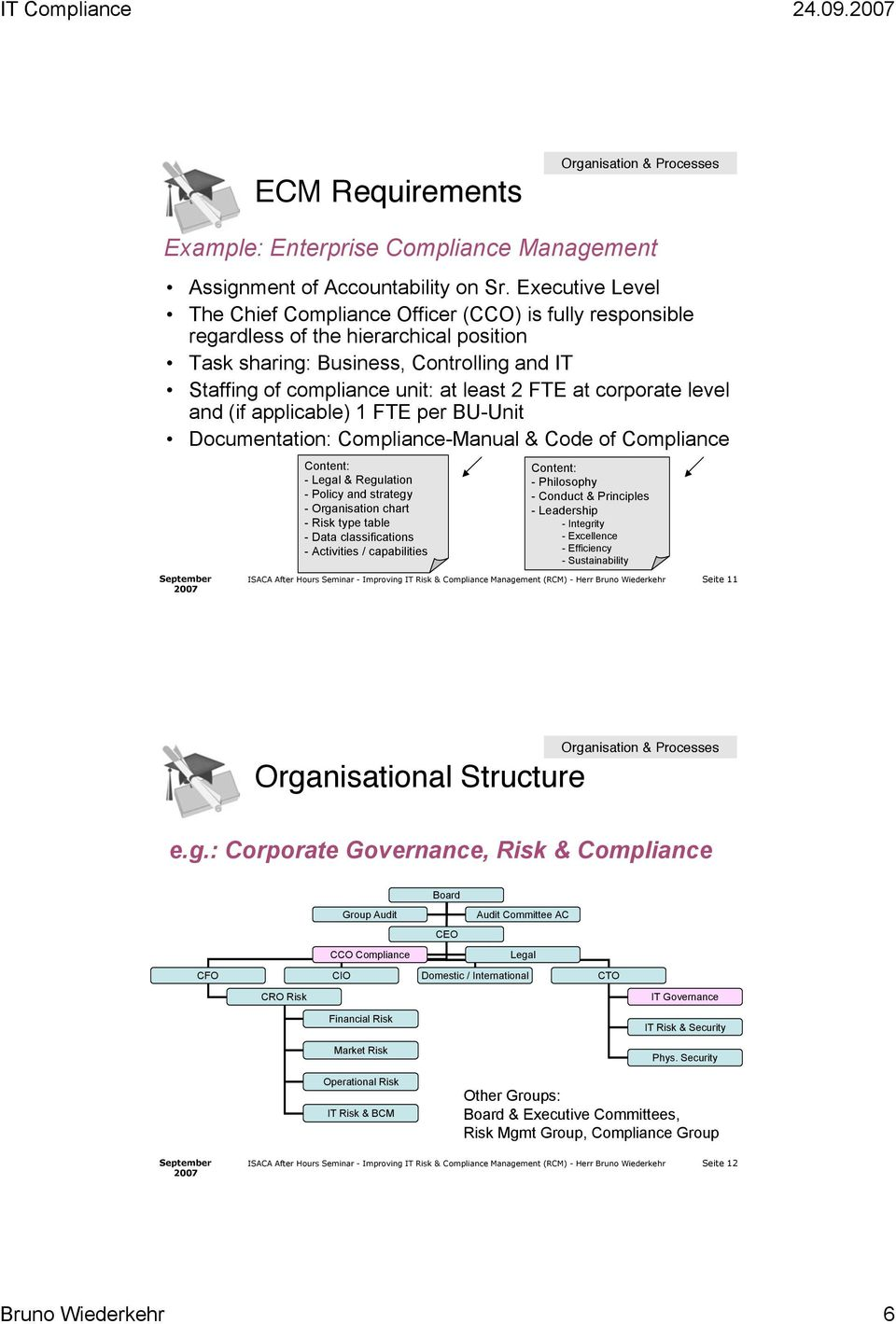 at corporate level and (if applicable) 1 FTE per BU-Unit Documentation: Compliance-Manual & Code of Compliance Content: - Legal & Regulation - Policy and strategy - Organisation chart - Risk type