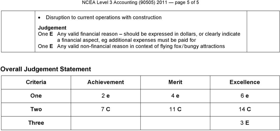 additional expenses must be paid for One E Any valid non-financial reason in context of flying fox /