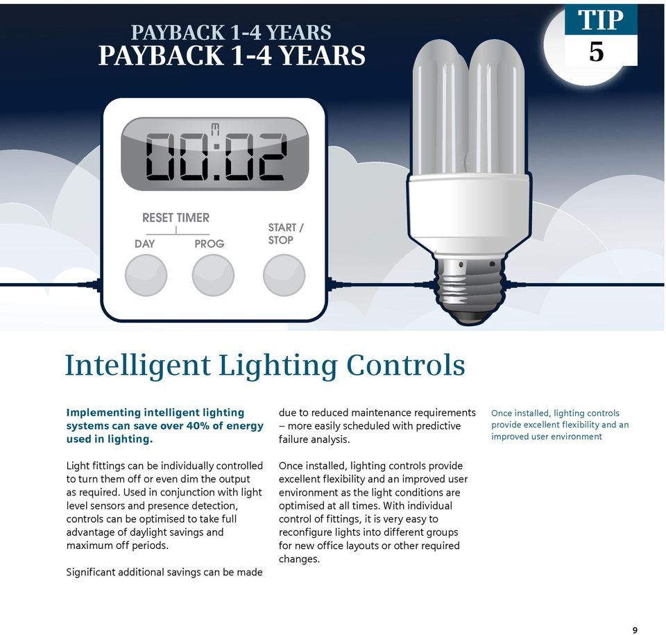Used in conjunction with light level sensors and presence detection, controls can be optimised to take full advantage of daylight savings and maximum off periods.