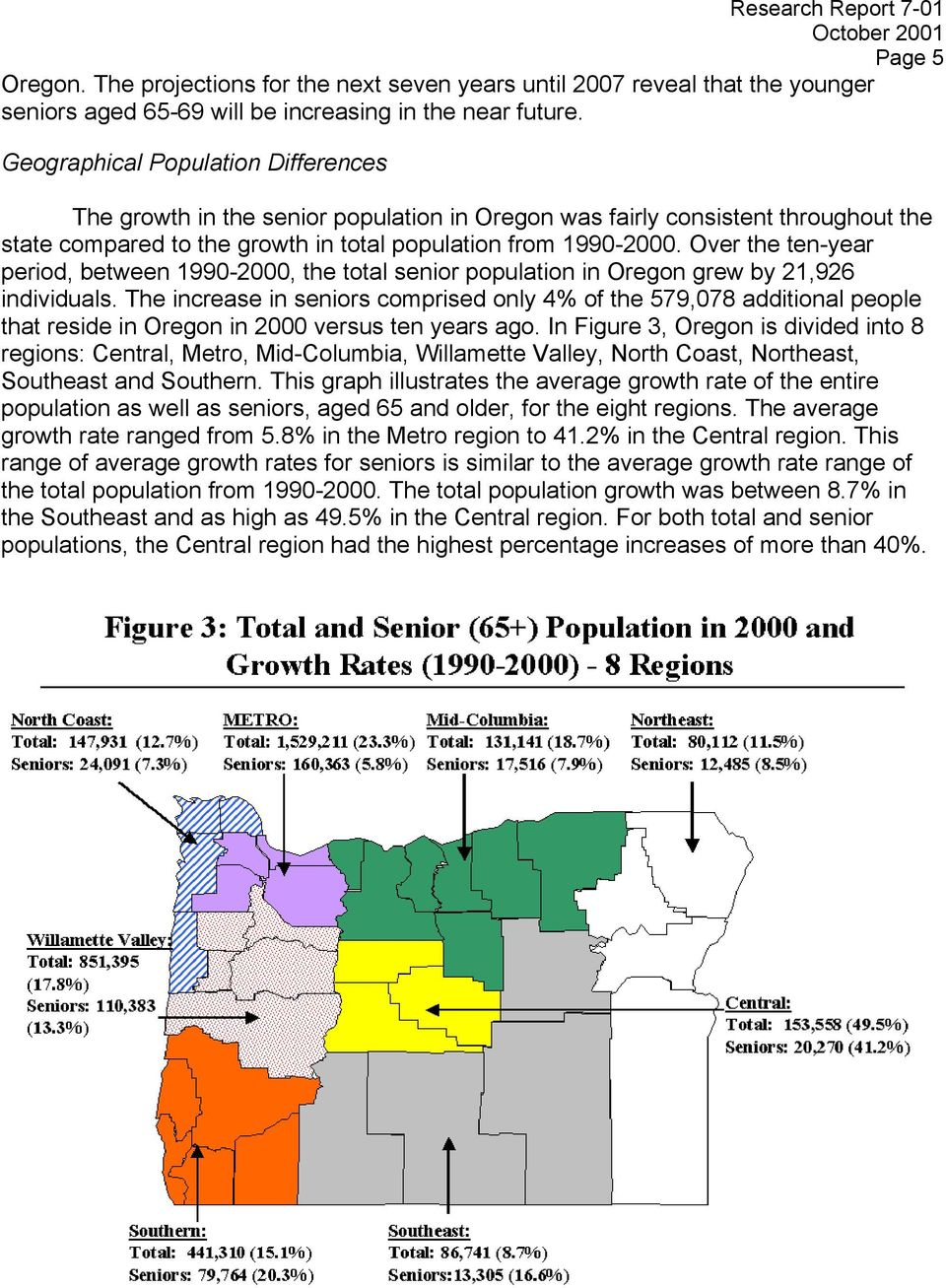 Over the ten-year period, between 1990-2000, the total senior population in Oregon grew by 21,926 individuals.