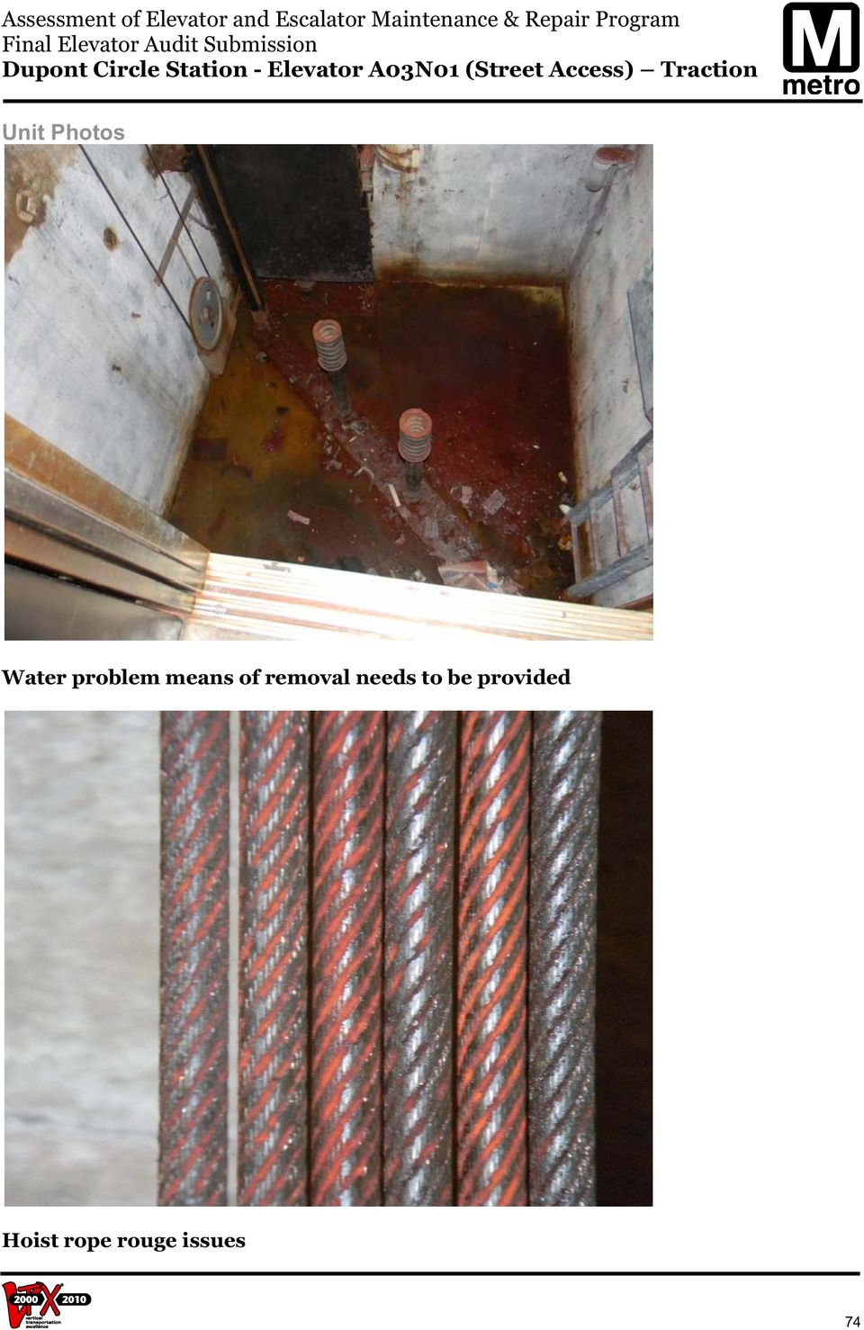 Photos Water problem means of removal