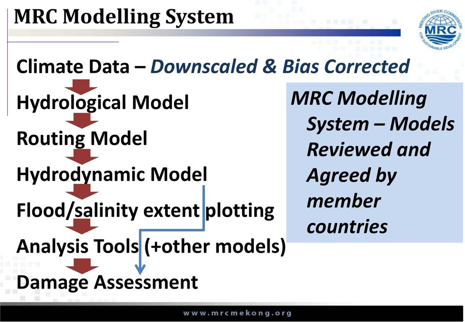 Flood/salinity extent plotting Analysis Tools (+other models) MRC