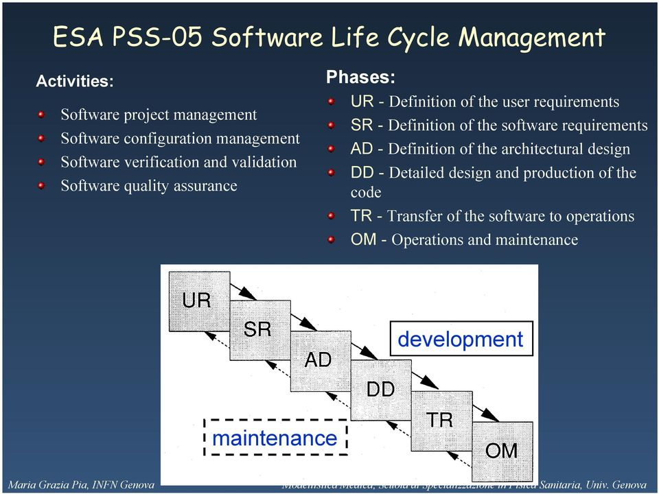 - Definition of the software requirements AD - Definition of the architectural design DD - Detailed design and