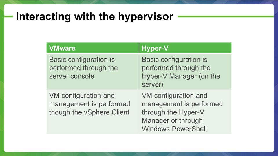 Hyper-V Basic configuration is performed through the Hyper-V Manager (on the server) VM