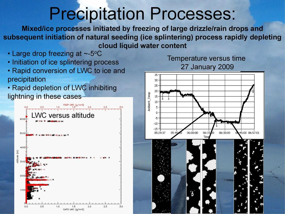 freezing at ~-5 o C Initiation of ice splintering process Rapid conversion of LWC to ice and precipitation