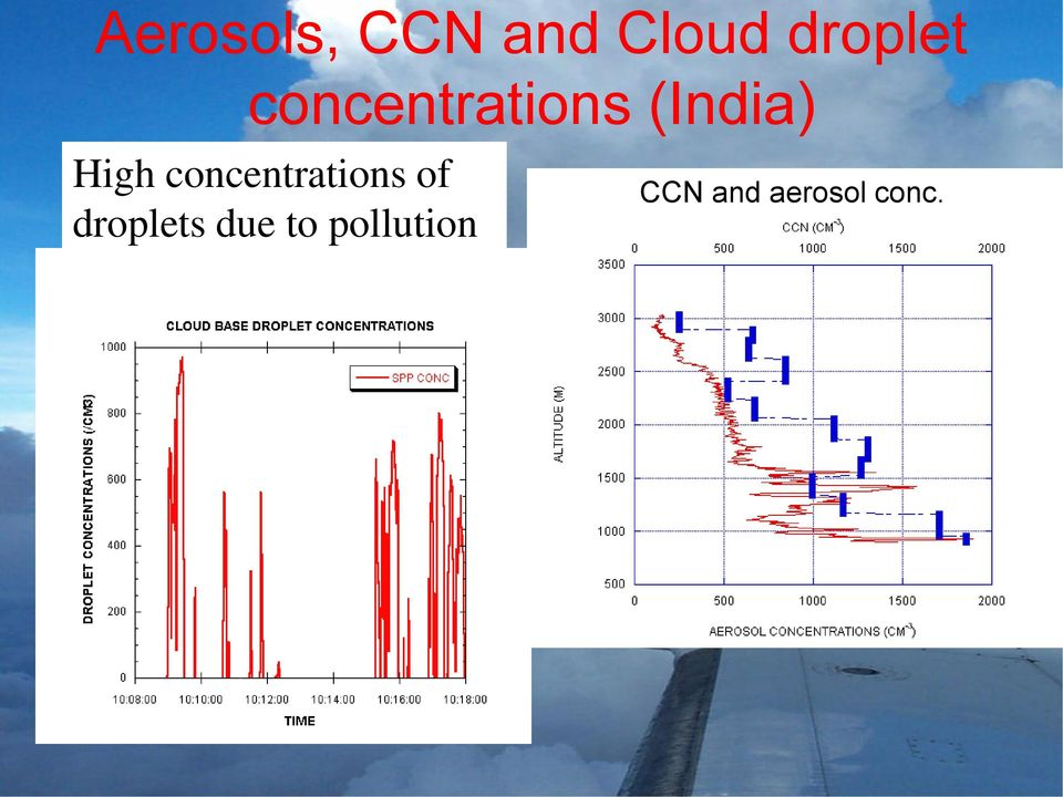 concentrations of droplets due