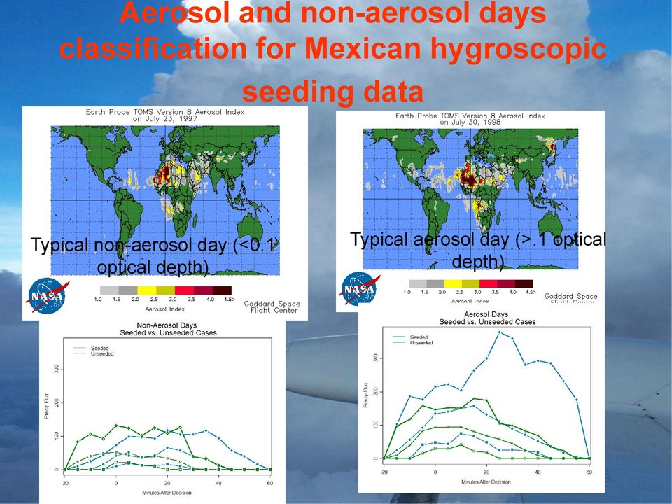 seeding data Typical non-aerosol day (<0.