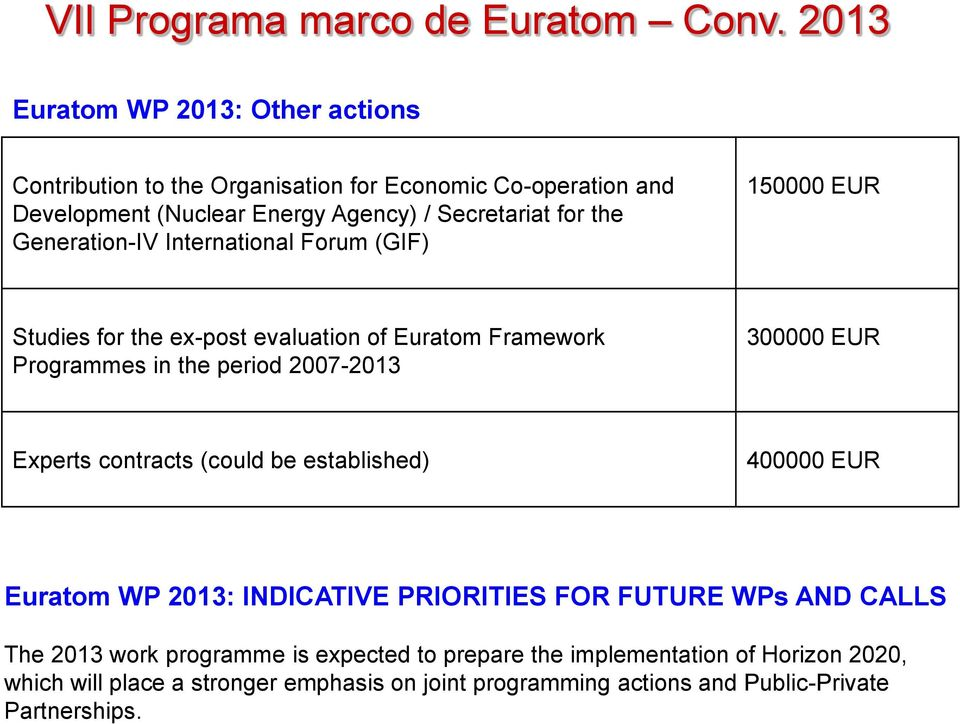 300000 EUR Experts contracts (could be established) 400000 EUR Euratom WP 2013: INDICATIVE PRIORITIES FOR FUTURE WPs AND CALLS The 2013 work programme