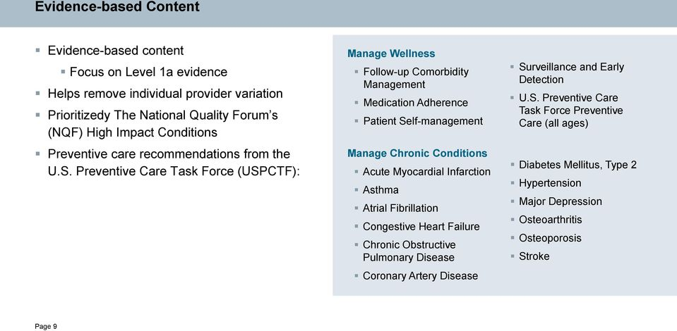 Preventive Care Task Force (USPCTF): Manage Wellness Follow-up Comorbidity Management Medication Adherence Patient Self-management Manage Chronic Conditions Acute Myocardial