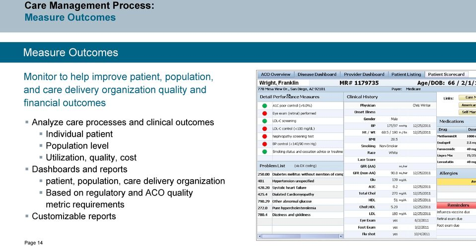Individual patient Population level Utilization, quality, cost Dashboards and reports patient, population,