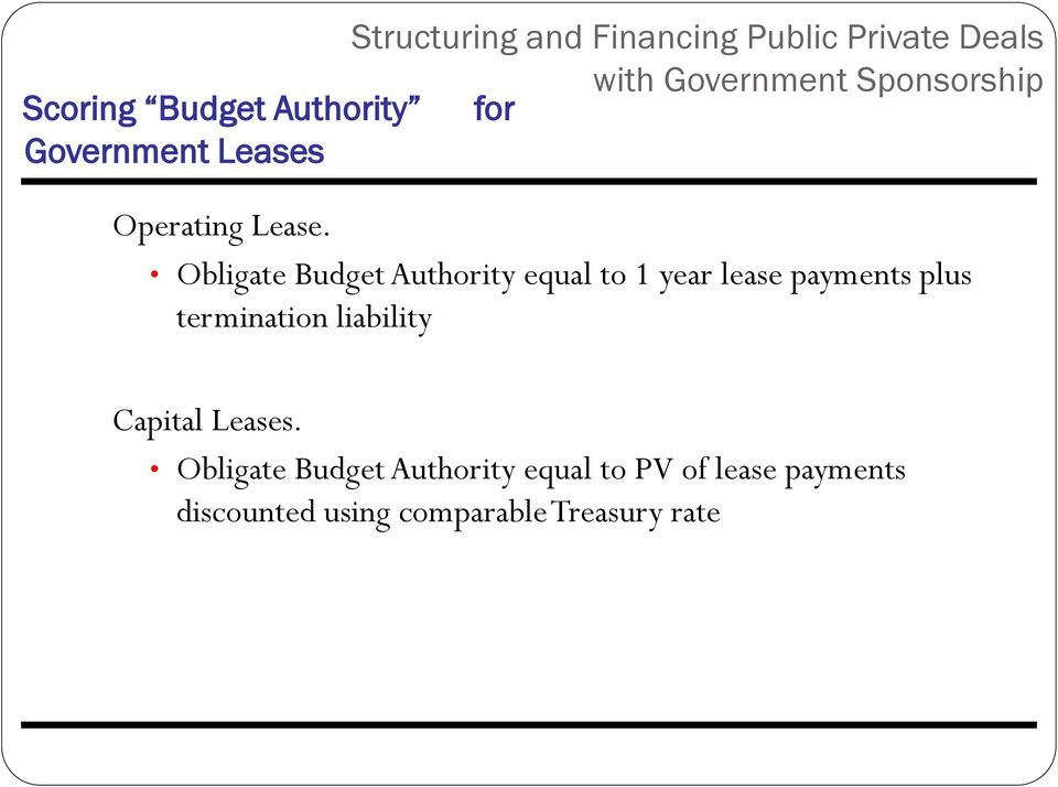 Obligate Budget Authority equal to 1 year lease payments plus termination