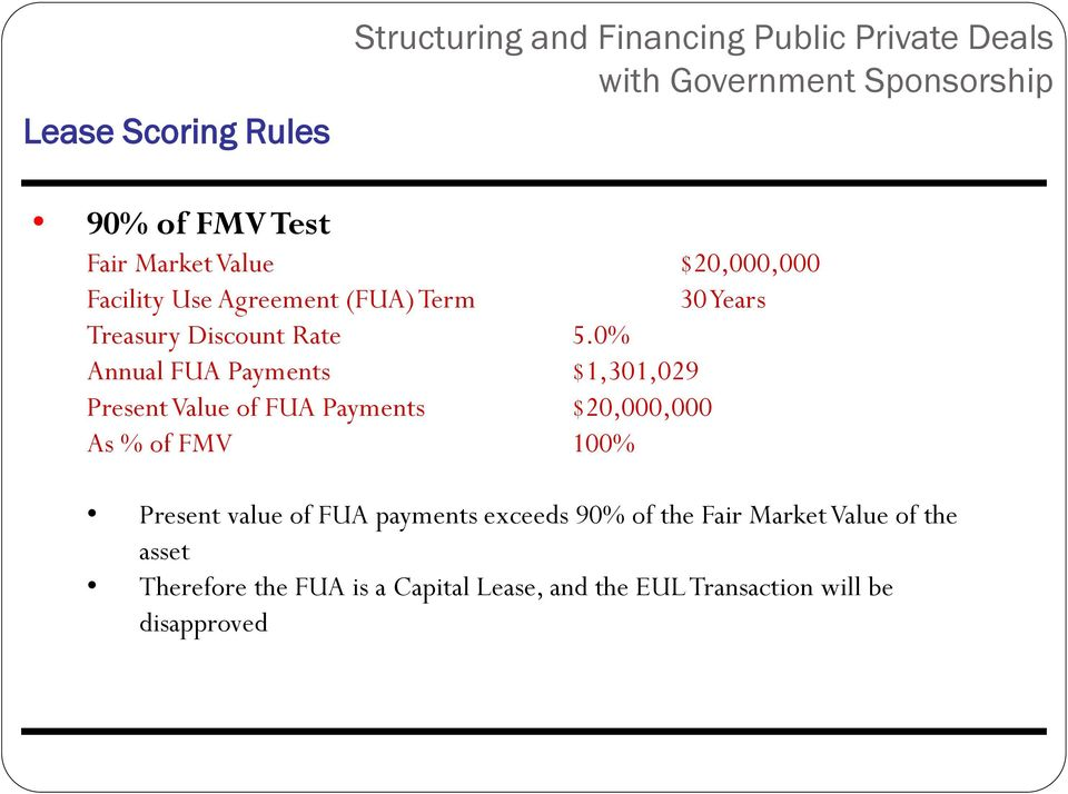 0% Annual FUA Payments $1,301,029 Present Value of FUA Payments $20,000,000 As % of FMV 100% Present value