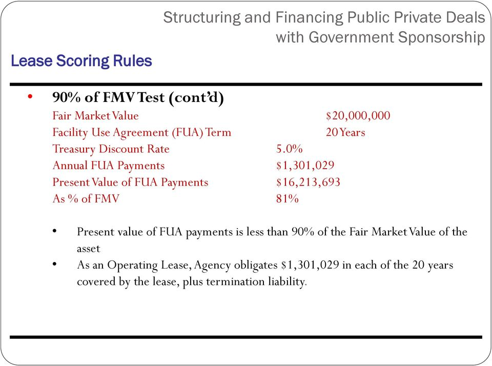0% Annual FUA Payments $1,301,029 Present Value of FUA Payments $16,213,693 As % of FMV 81% Present value of FUA payments