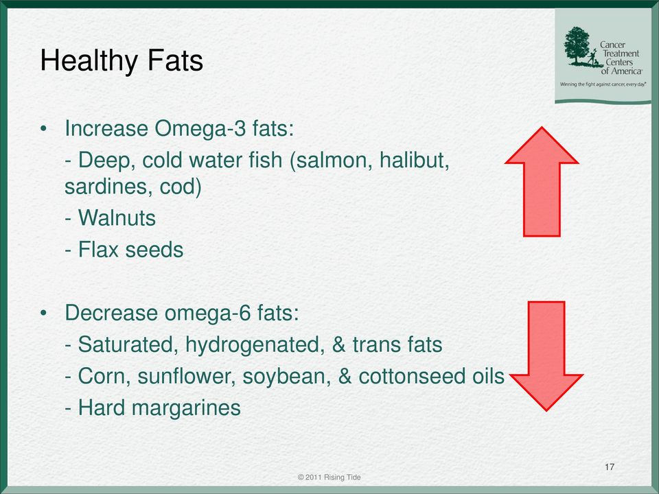 omega-6 fats: - Saturated, hydrogenated, & trans fats - Corn,