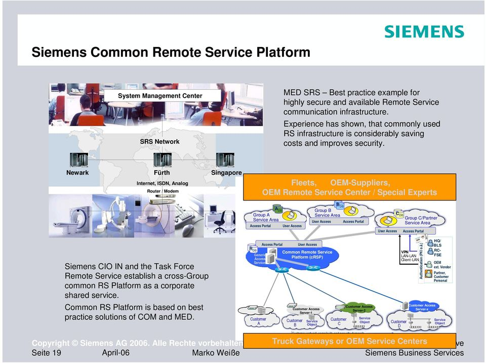 Newark Fürth Singapore Internet, ISDN, Analog Router / Modem Fleets, OEM-Suppliers, Proposed Remote Access Scenario based on Common OEM Remote Platform Center and new / Corporate Special Standards*