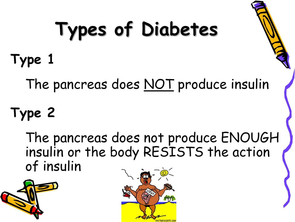 pancreas does not produce ENOUGH
