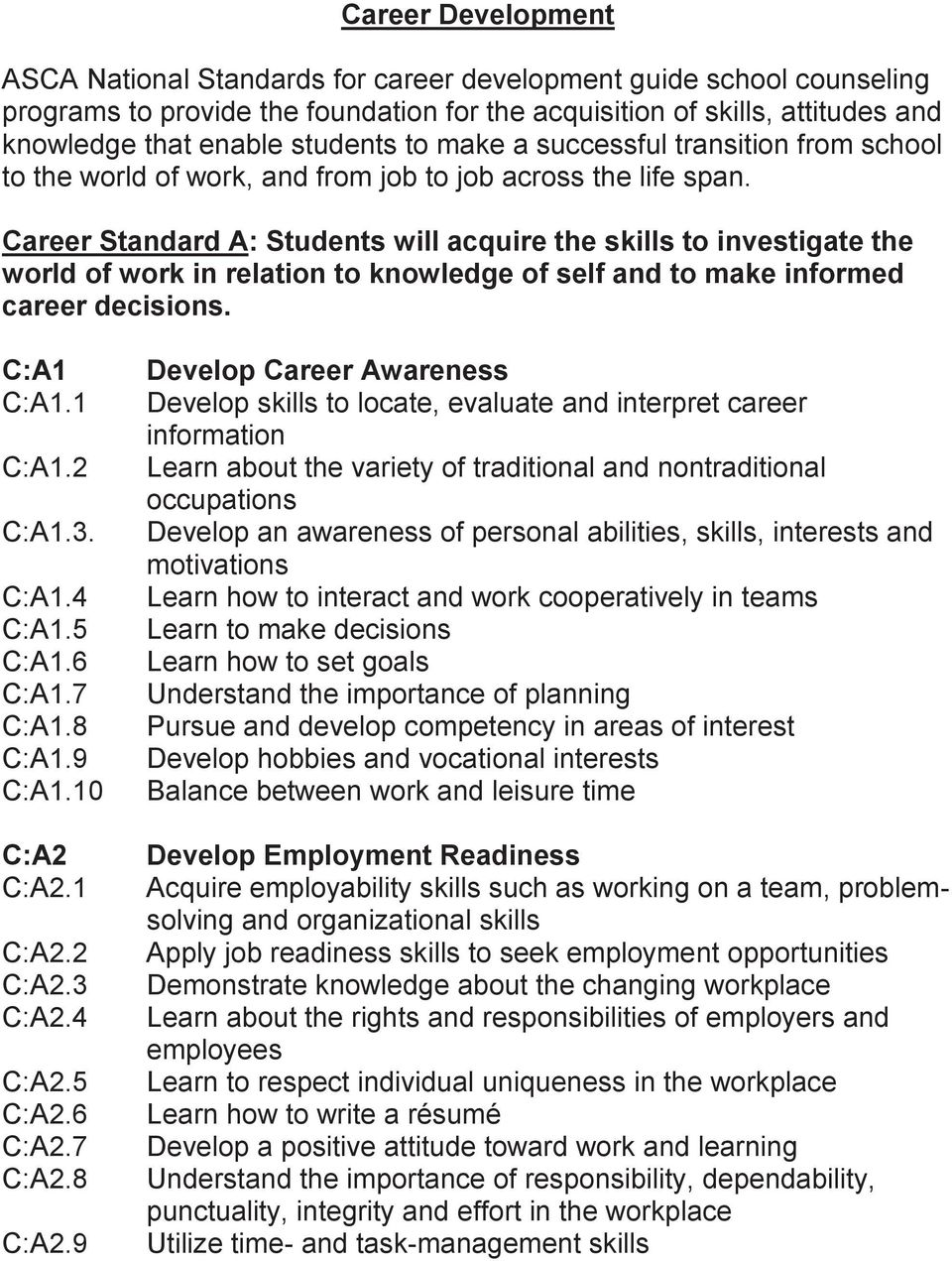 Career Standard A: Students will acquire the skills to investigate the world of work in relation to knowledge of self and to make informed career decisions. C:A1 C:A1.1 C:A1.2 C:A1.3. C:A1.4 C:A1.