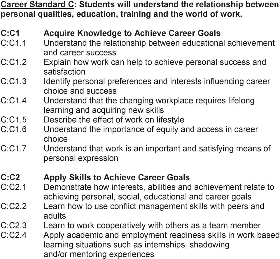 4 Acquire Knowledge to Achieve Career Goals Understand the relationship between educational achievement and career success Explain how work can help to achieve personal success and satisfaction