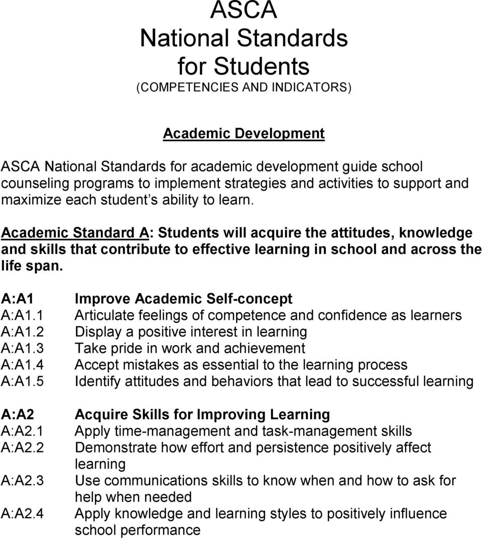 Academic Standard A: Students will acquire the attitudes, knowledge and skills that contribute to effective learning in school and across the life span. A:A1 A:A1.1 A:A1.2 A:A1.3 A:A1.4 A:A1.