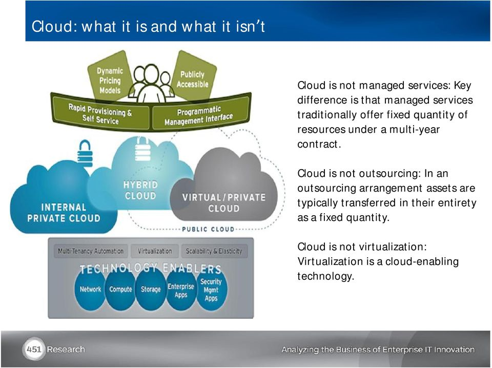 Cloud is not outsourcing: In an outsourcing arrangement assets are typically transferred in