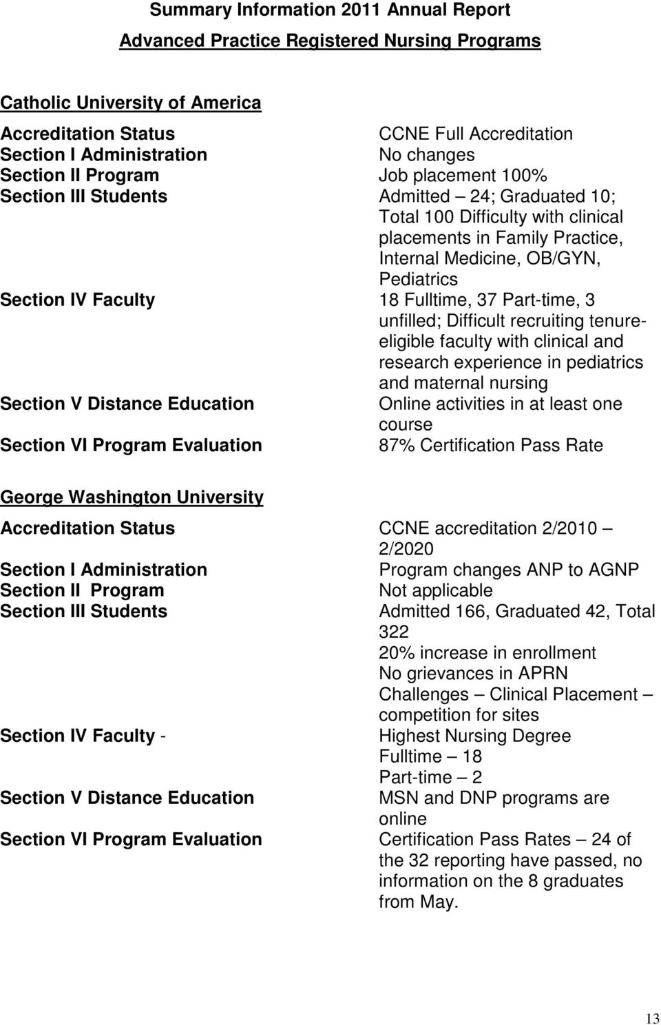 IV Faculty 18 Fulltime, 37 Part-time, 3 unfilled; Difficult recruiting tenureeligible faculty with clinical and research experience in pediatrics and maternal nursing Section V Distance Education